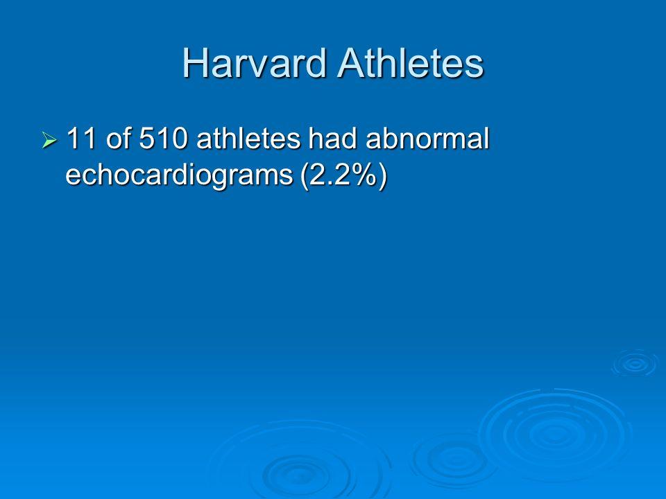 Harvard Athletes 11 of 510 athletes had abnormal echocardiograms (2.2%)