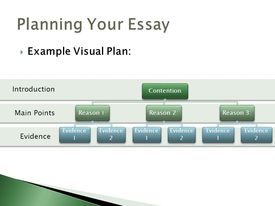 planning structure essay Writing a research paper build your essay around points you want to make sentence structure, word choices, punctuation, spelling.