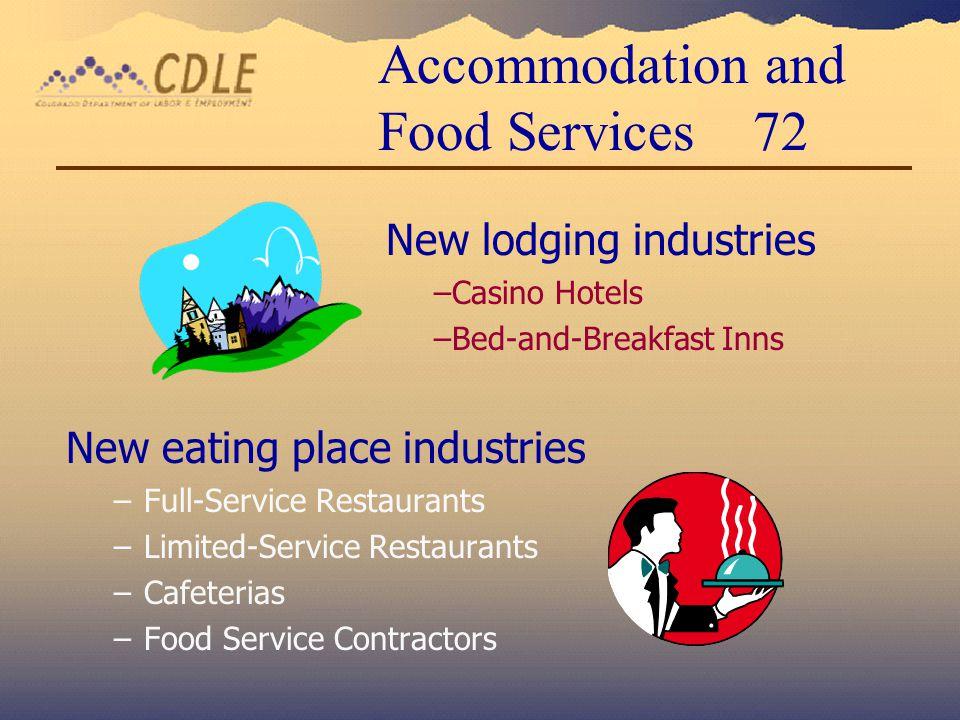 Governmental Social Services Food Banks
