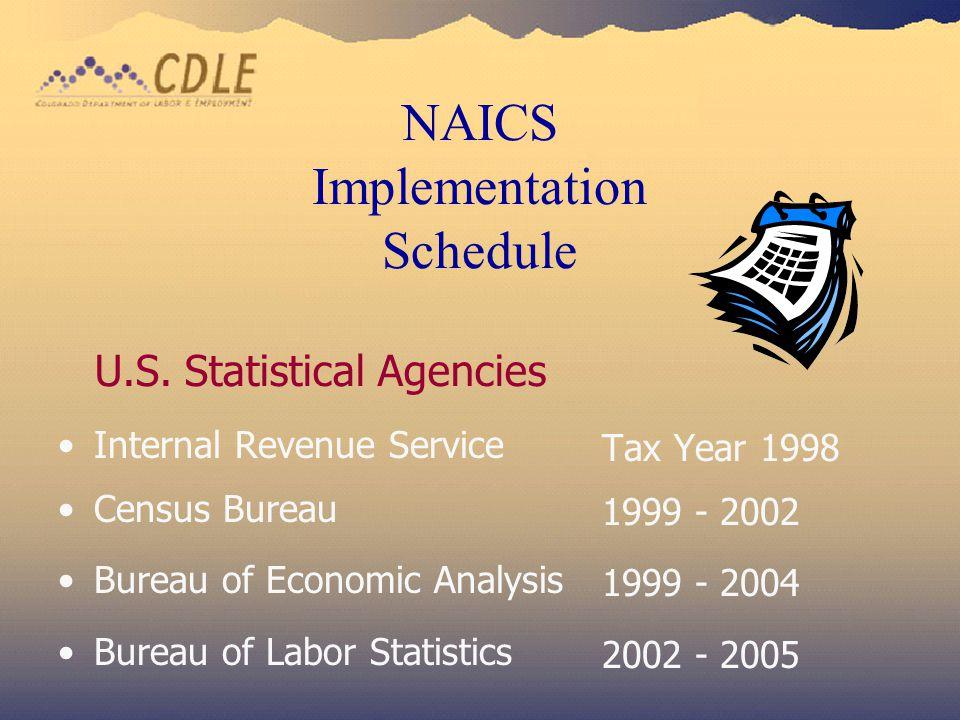 37 NAICS Implementation Schedule