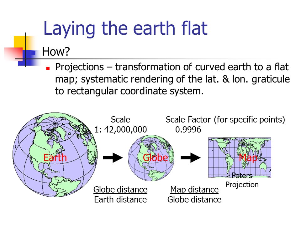Laying the earth flat How