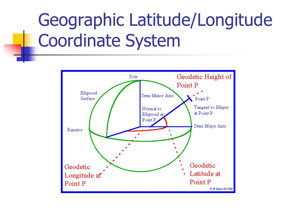 Geographic Latitude/Longitude Coordinate System