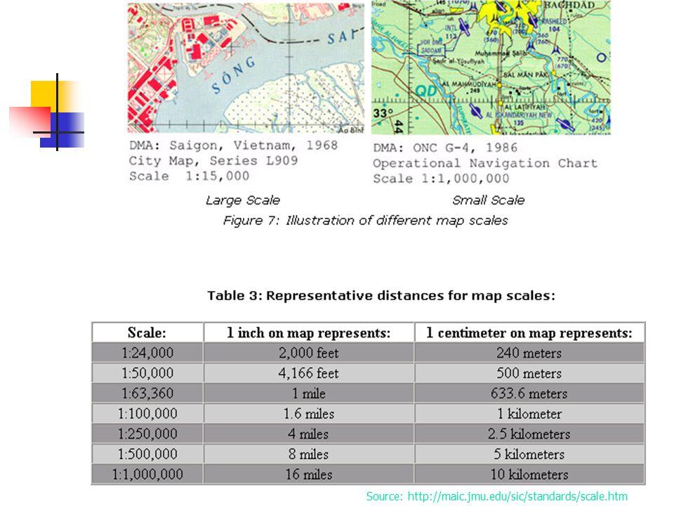 Source: http://maic.jmu.edu/sic/standards/scale.htm