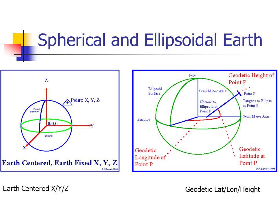 Spherical and Ellipsoidal Earth