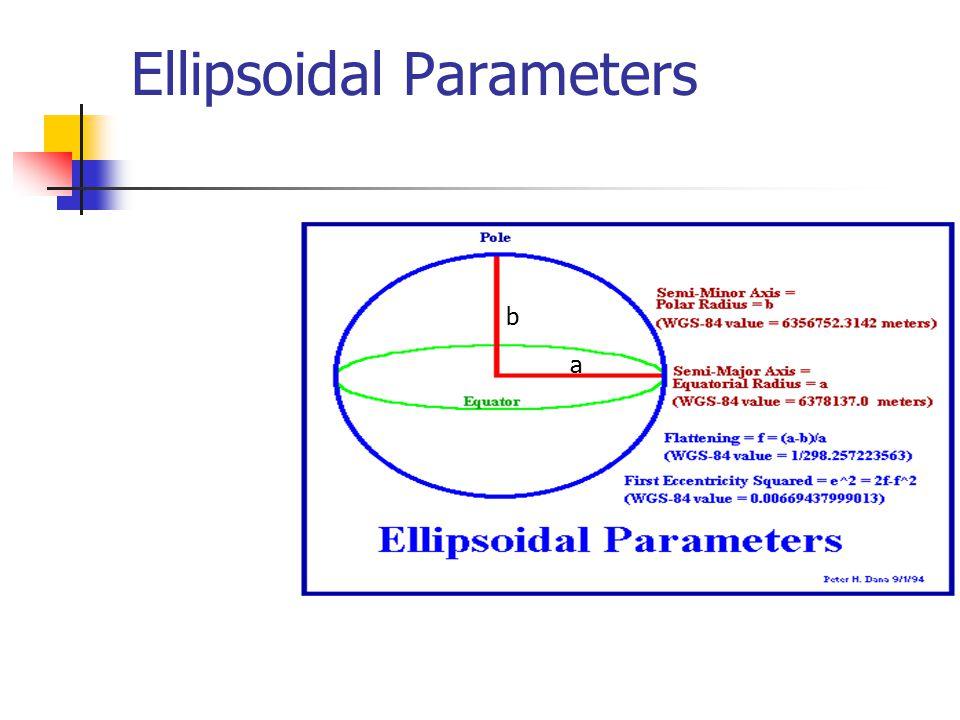 Ellipsoidal Parameters