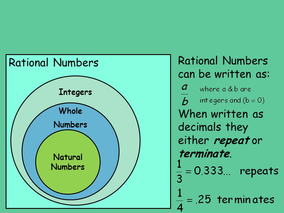 Rational Numbers can be written as: