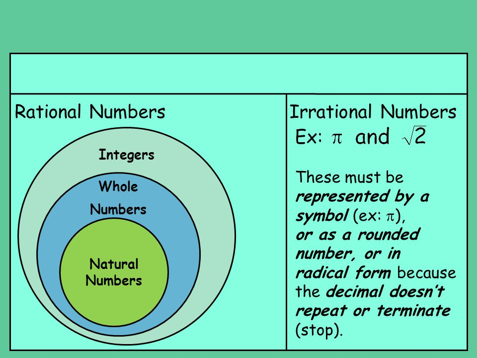 Rational Numbers Irrational Numbers