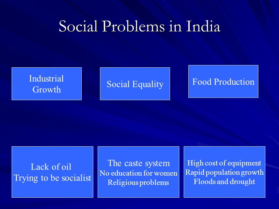 cultural issues in india Home international journal of indian culture and business management articles that deal with indian culture and business issues in various discipline such as.