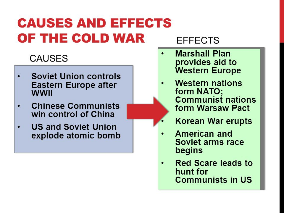 the concept causes and consequences of war What were the causes and consequences of the both evolving around 'the concepts of and instigated the war the consequences of this war have been.