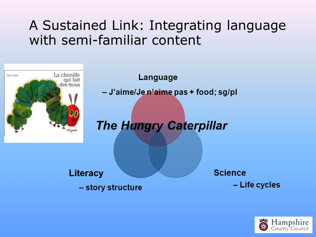 A Sustained Link: Integrating language with semi-familiar content