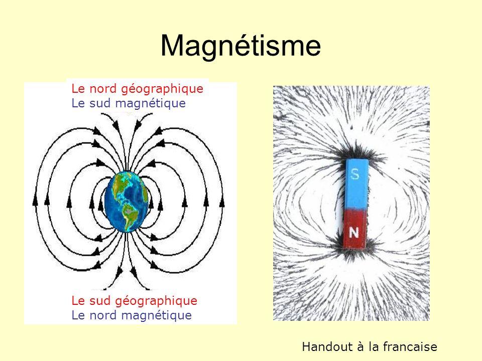 Magnétisme Le nord géographique Le sud magnétique Le sud géographique