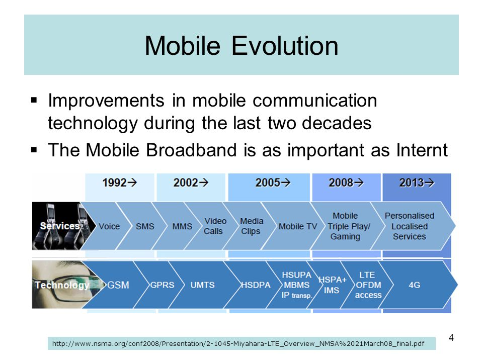 history of long term evolution lte Long term evolution (lte): an introduction october 2007 white paper long  term evolution (lte) –offers superior user experience and simplified technology .