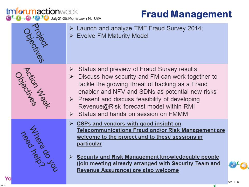 What Is the Definition of Management Fraud?