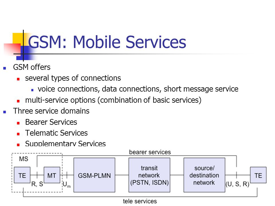 GSM: Mobile Services GSM offers several types of connections