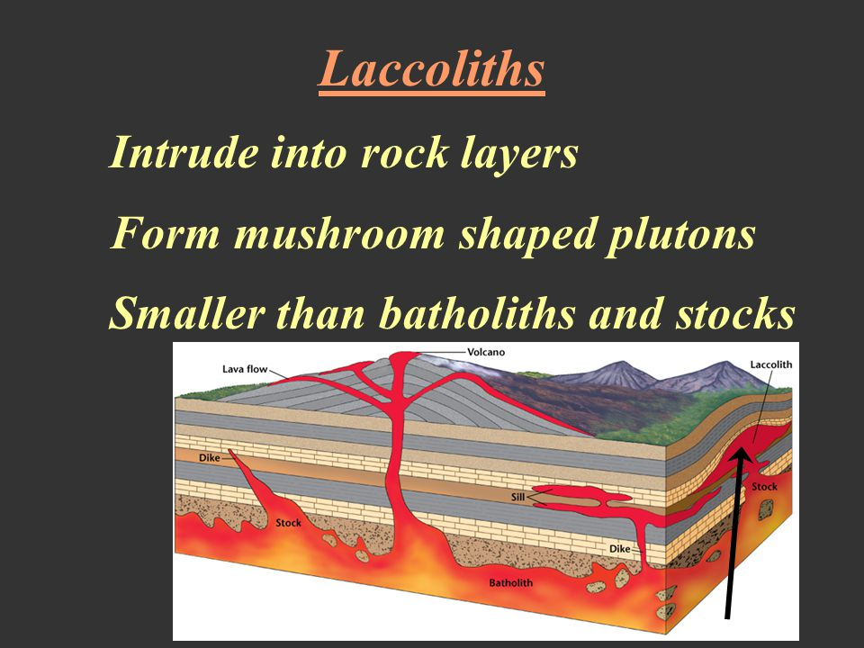 Volcanic Activity Chap. 18 Notes: Resources: Magma Intrusive ...