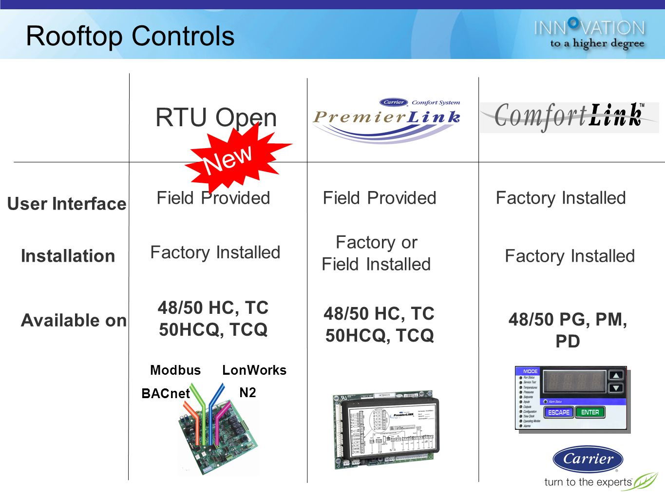 Factory+or+Field+Installed light commercial rooftops & split systems ppt video online download carrier rtu open wiring diagram at reclaimingppi.co