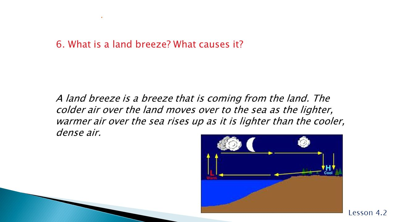 The water cycle lesson ppt video online download what is a land breeze what causes it pooptronica