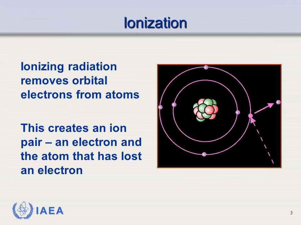 Ionization Ionizing radiation removes orbital electrons from atoms