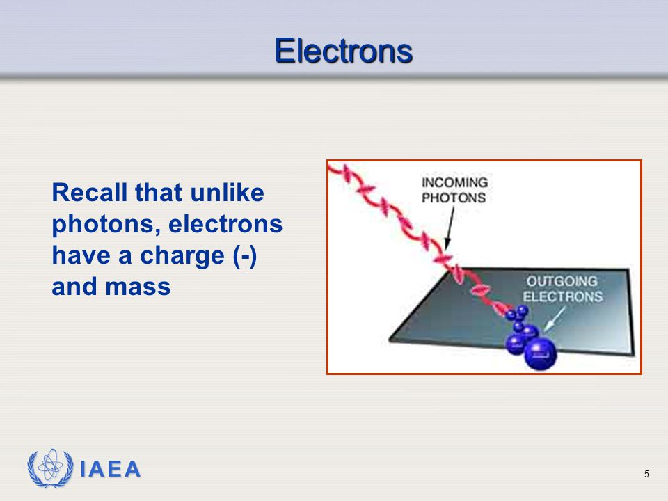 Electrons Recall that unlike photons, electrons have a charge (-) and mass