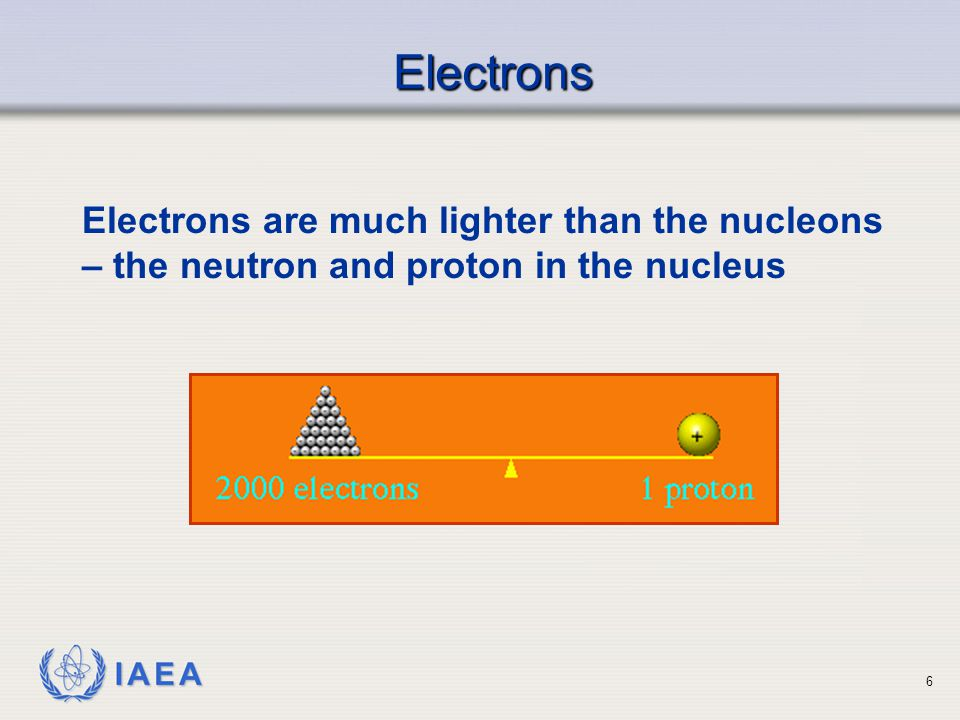 Electrons Electrons are much lighter than the nucleons – the neutron and proton in the nucleus