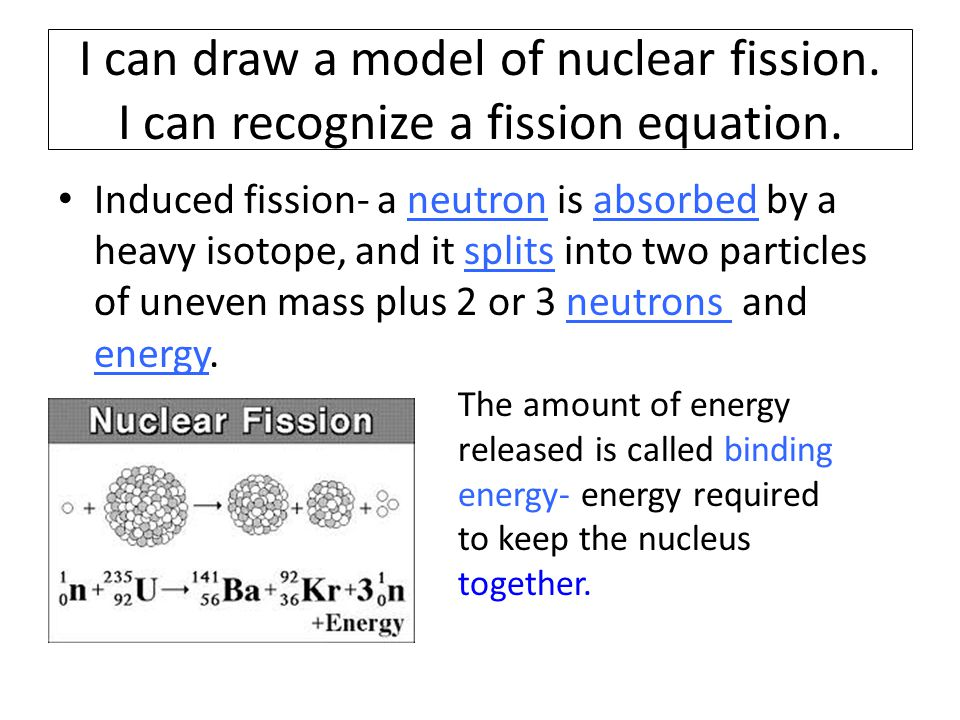 I can draw a model of nuclear fission