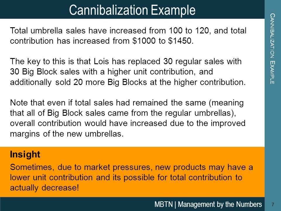 When to Cannibalize Your Existing Products