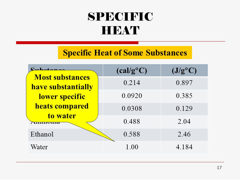 Chapter 3 matter and energy ppt download for Specific heat table j gc