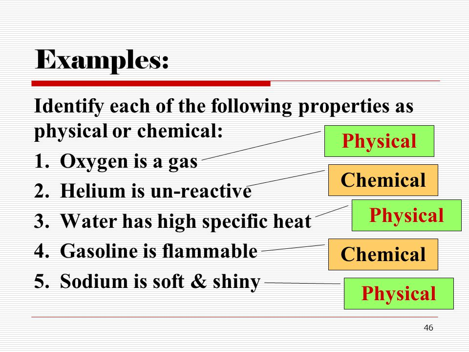 Helium: natural components