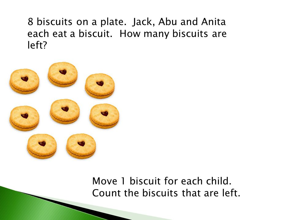 8 biscuits on a plate. Jack, Abu and Anita each eat a biscuit