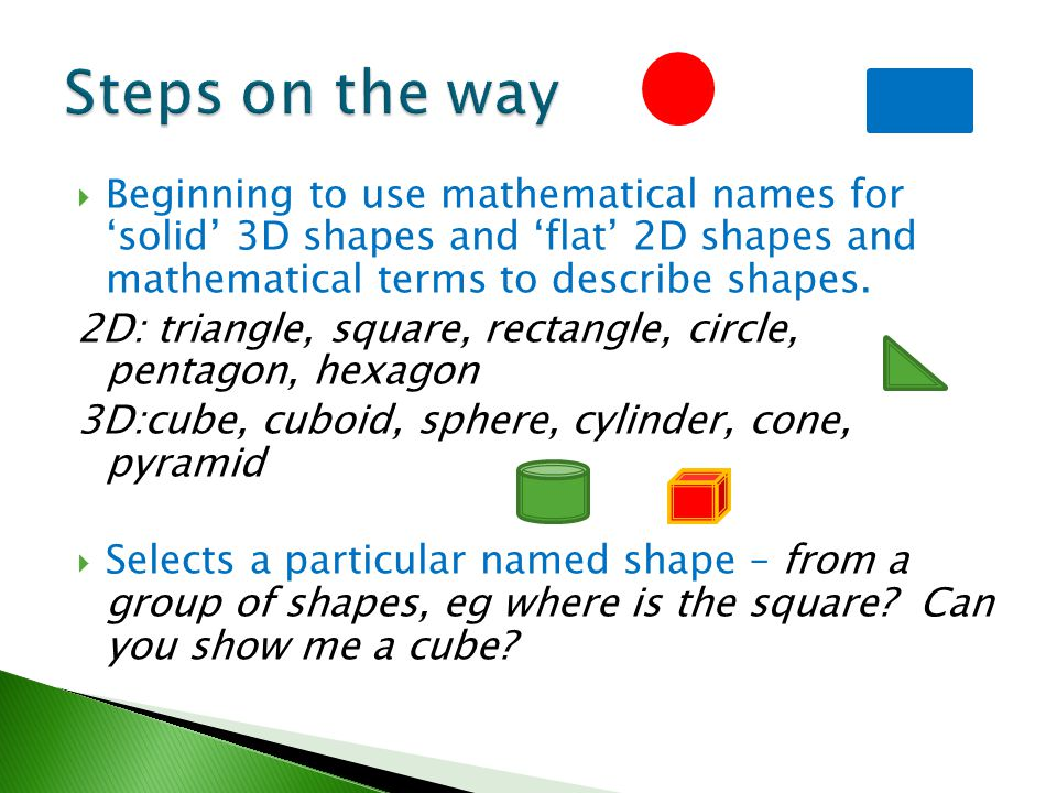 Steps on the way Beginning to use mathematical names for 'solid' 3D shapes and 'flat' 2D shapes and mathematical terms to describe shapes.