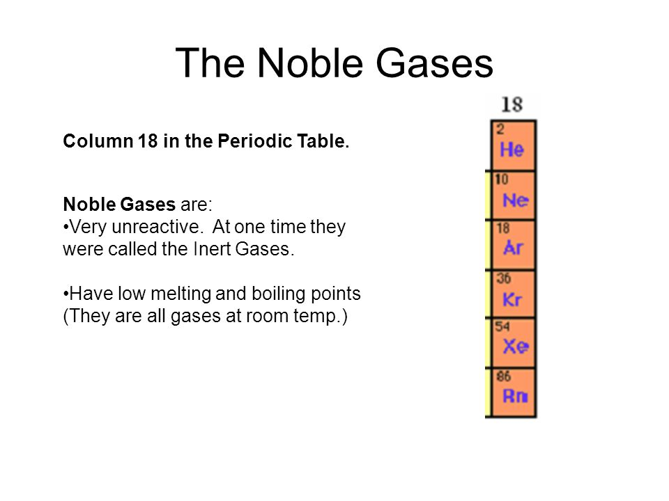Periodic Table where are the noble gases in the periodic table : Noble Gases Periodic Table - More information - kopihijau