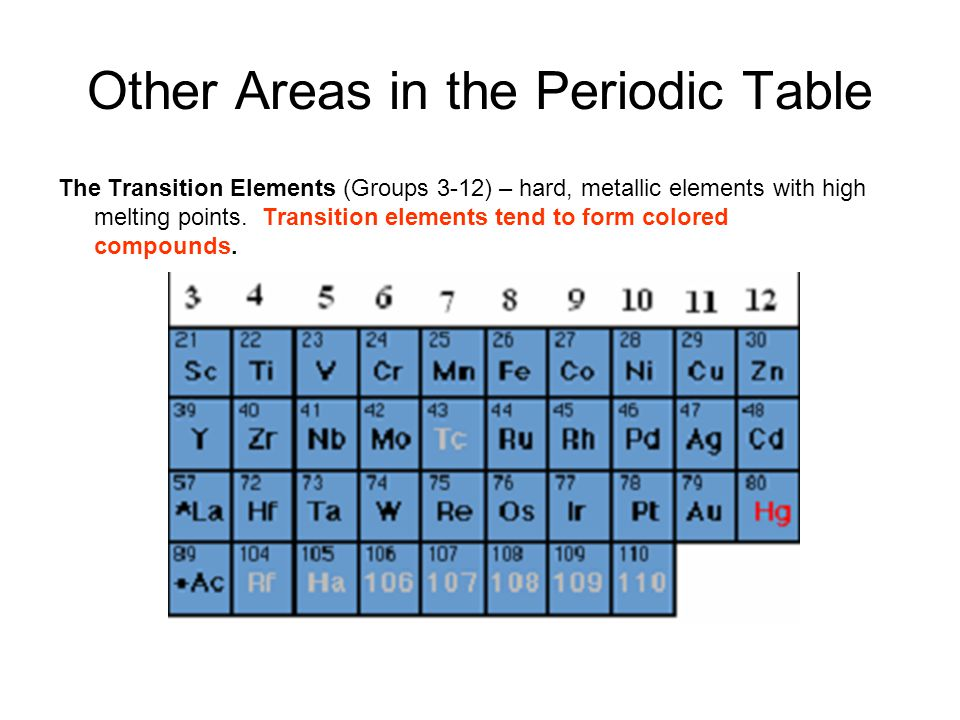 other areas in the periodic table - Periodic Table Group 3