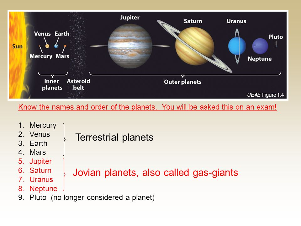 Jovian planets, also called gas-giants