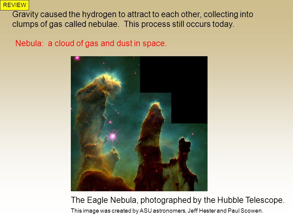 Nebula: a cloud of gas and dust in space.