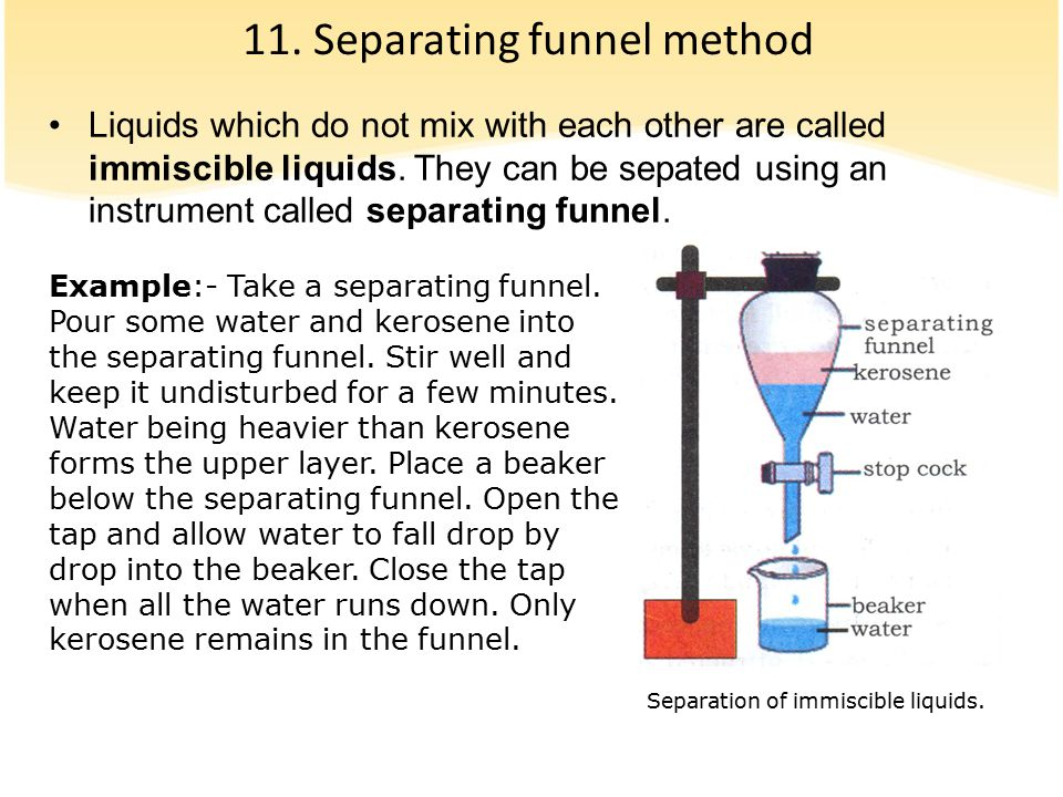11. Separating funnel method