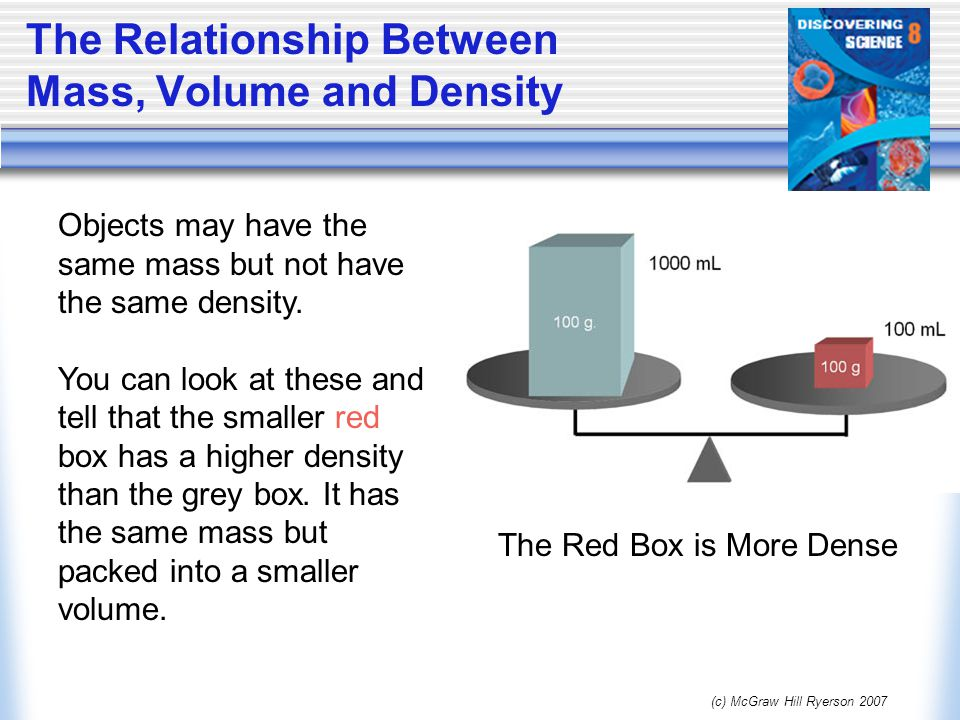 relationship of mass and volume