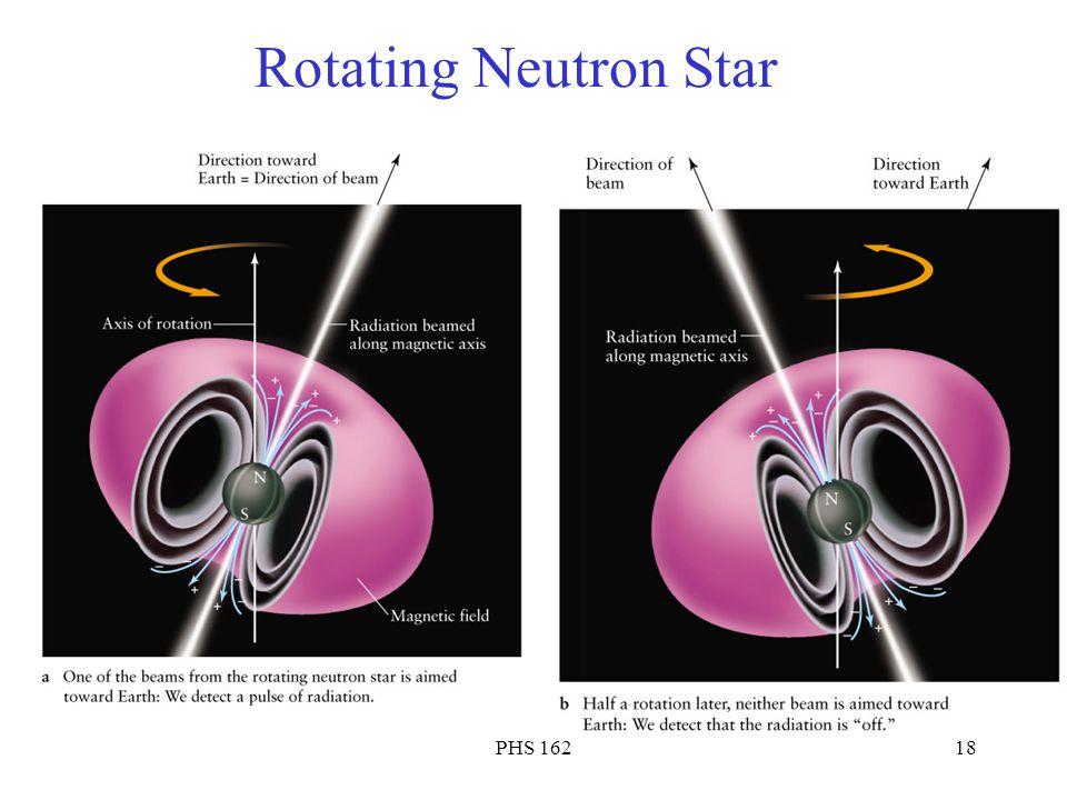 Supernova and Neutron Stars - ppt download