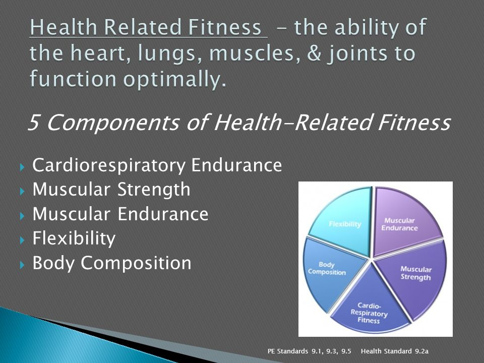 health and fitness related components essay Emily klein get fit along with the five health-related components, physical fitness has some ways to improve the way you perform athletic and exercise tasks.