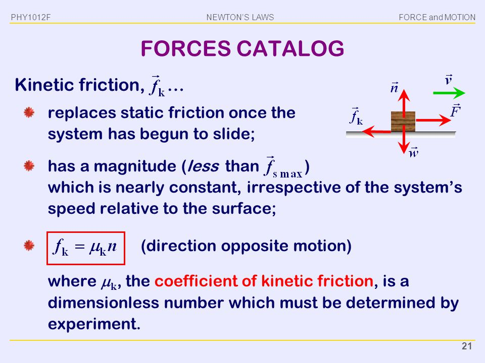 coefficient of friction lab write up Lab # 5 - coefficient of static friction introduction  in your discussion of this lab,  you must consider what graph will give you the information you need that.