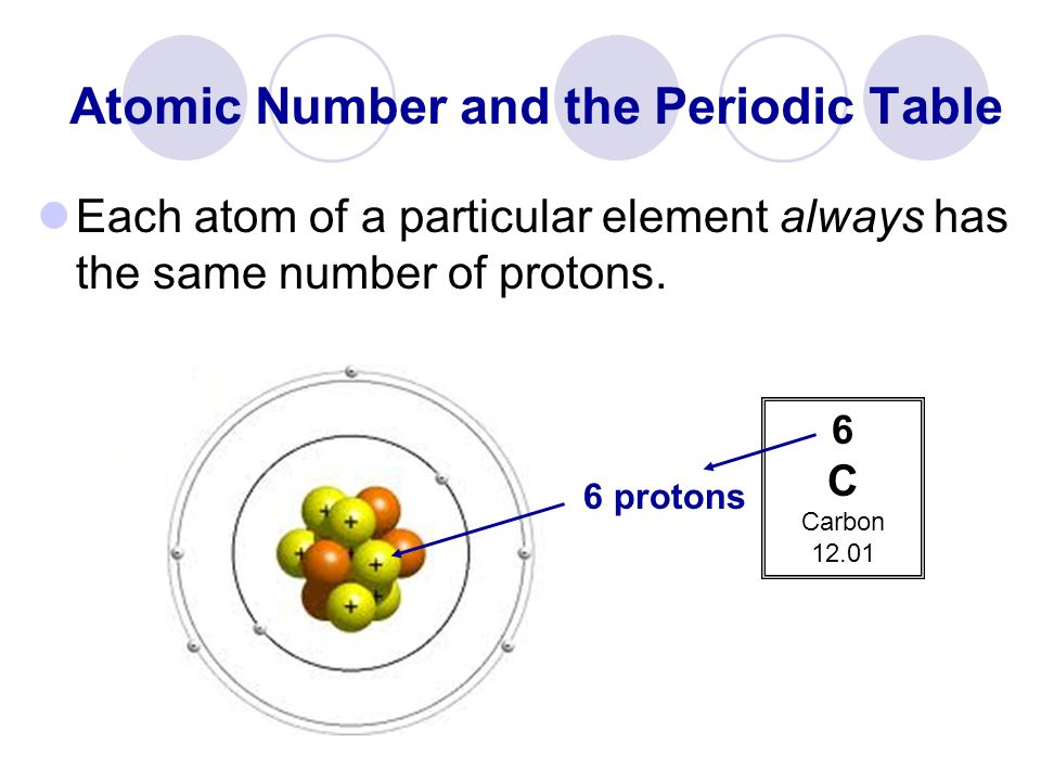 4-3 Notes Elements, Isotopes, & Ions - ppt video online download