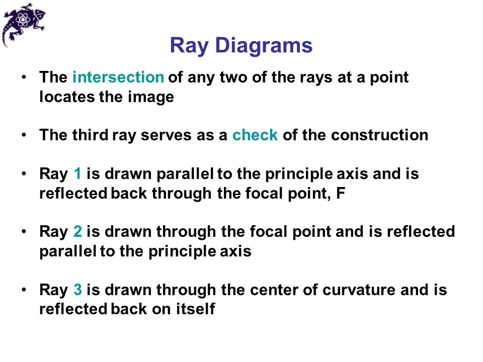 Ray Diagrams The intersection of any two of the rays at a point locates the image. The third ray serves as a check of the construction.
