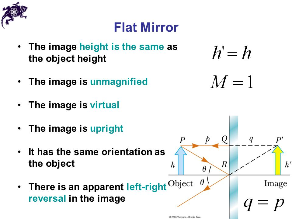 Flat Mirror The image height is the same as the object height