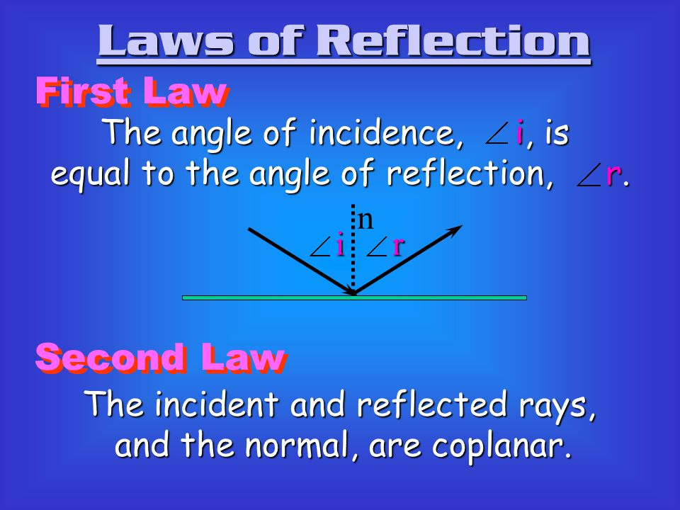Laws of Reflection First Law Second Law The angle of incidence, i, is