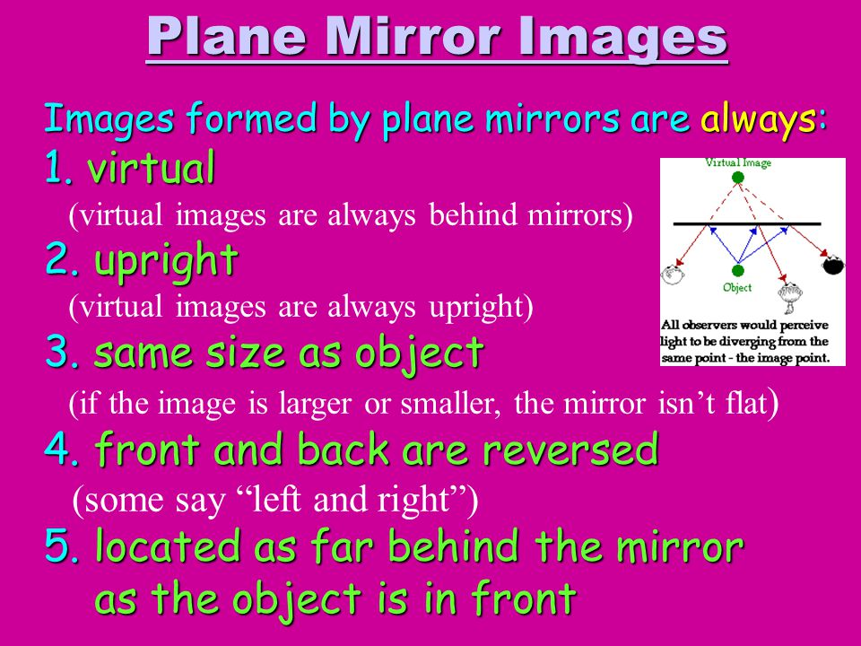 Plane Mirror Images 1. virtual 2. upright 3. same size as object