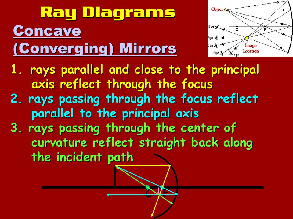 Ray Diagrams Concave (Converging) Mirrors