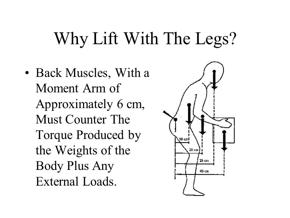 Why Lift With The Legs