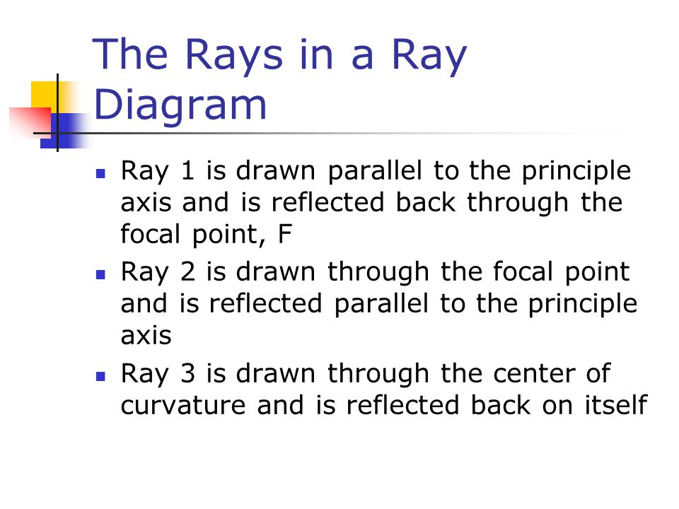 The Rays in a Ray Diagram