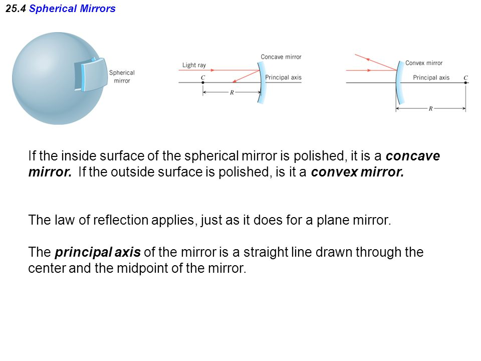 mirror. If the outside surface is polished, is it a convex mirror.