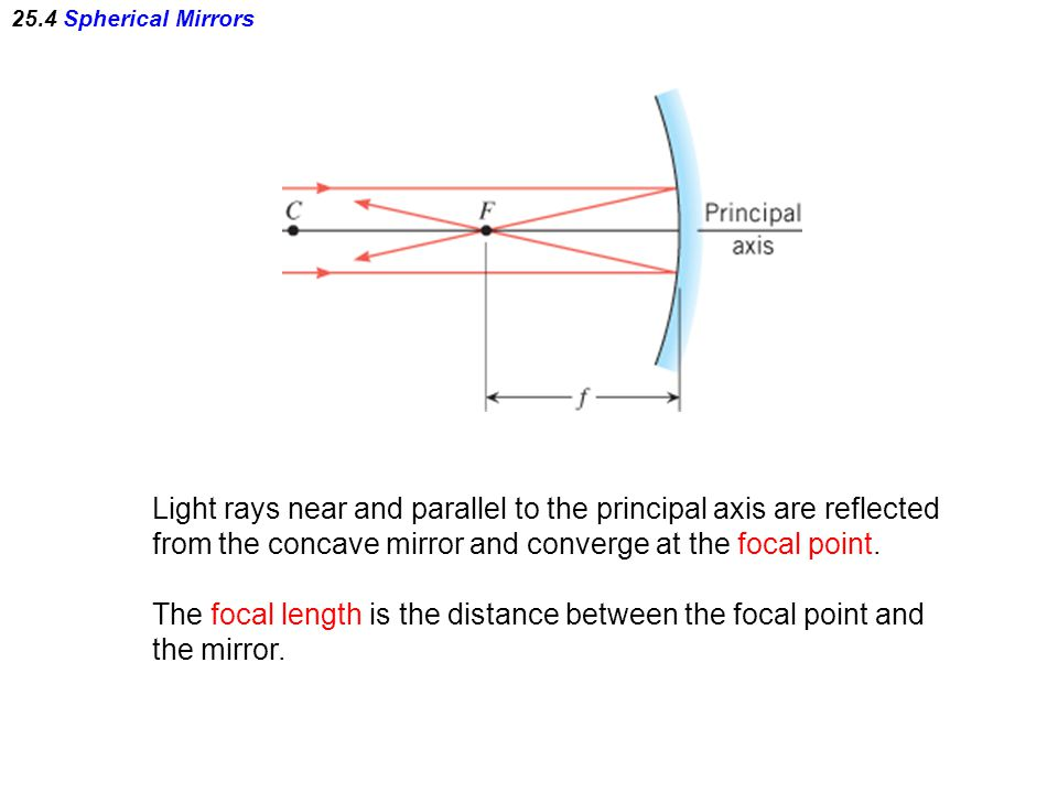 Light rays near and parallel to the principal axis are reflected