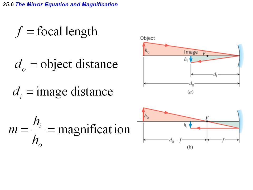 25.6 The Mirror Equation and Magnification